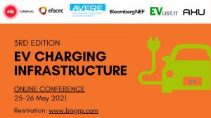 3rd Edition EV Charging Infrastructure Forum @ Online